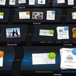 دانلود آفیس برای اندروید Smart Office 2