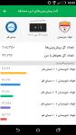 دانلود اپلیکیشن برنامه نود Navad 90 Application